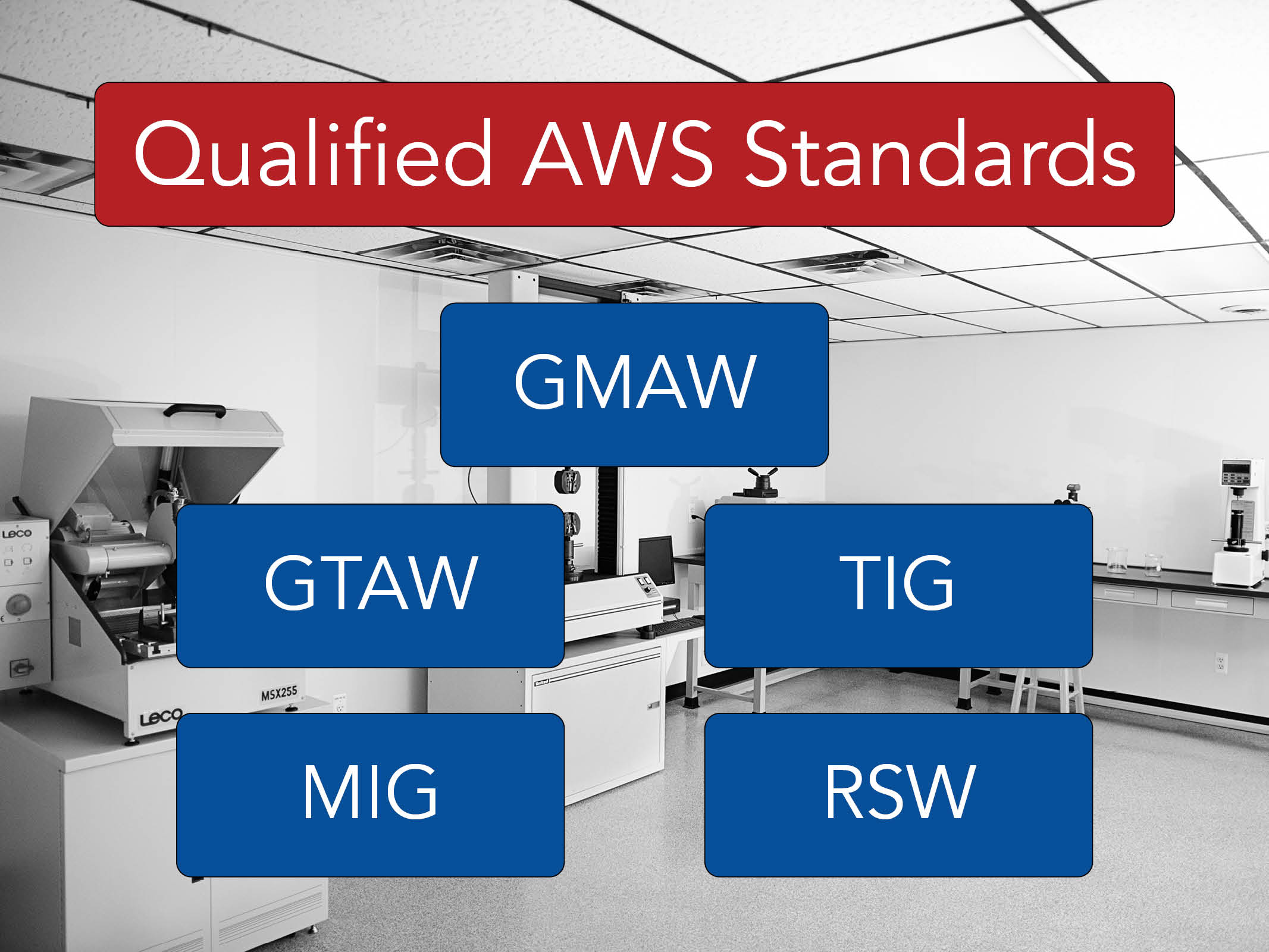 qualified AWS standards
